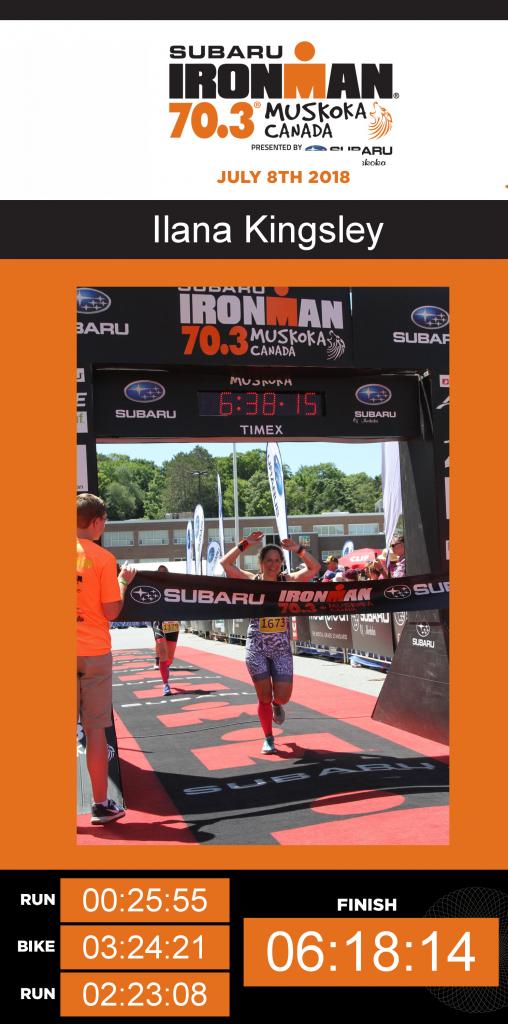 Ironman 70.3 Duathlon Muskoka 2018
